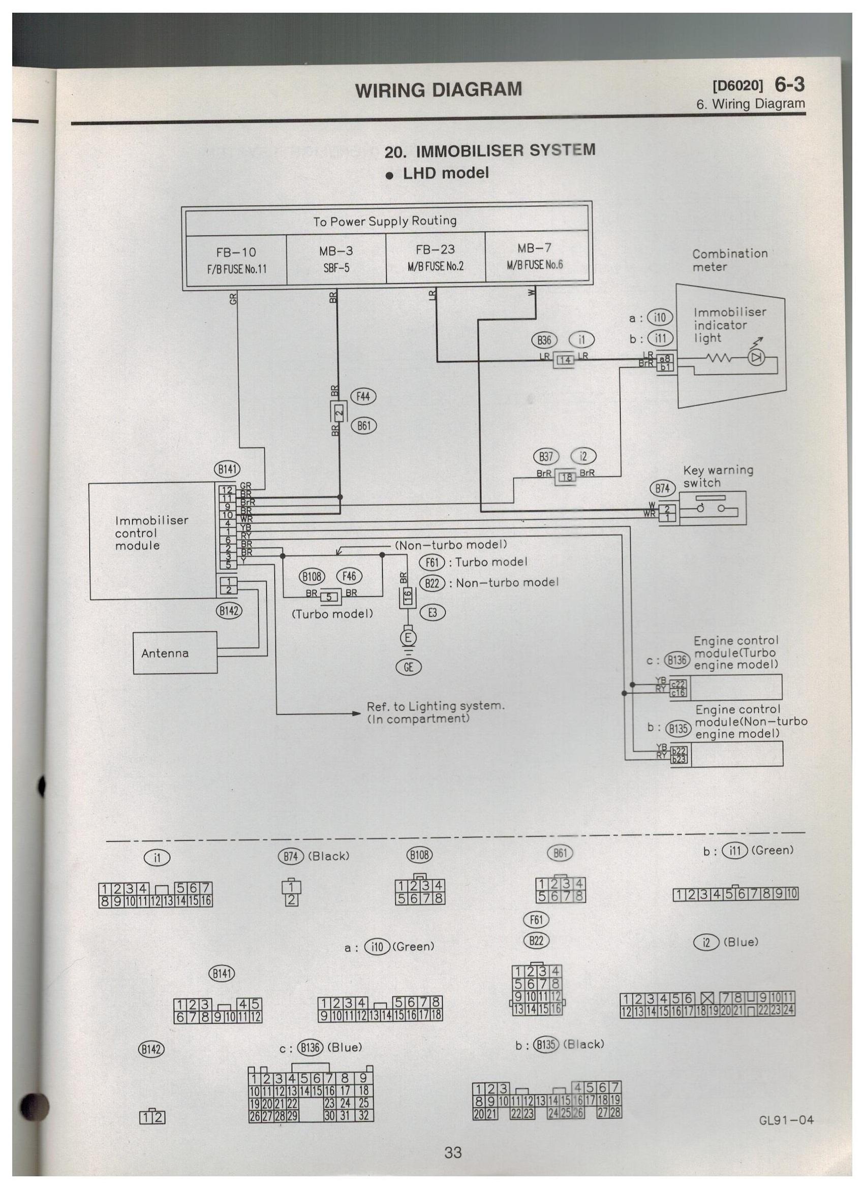 Immobilizer Subaru Impreza Wiring Diagram