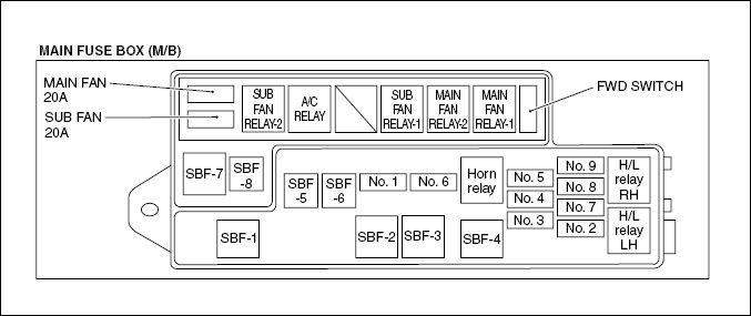 56e92b225a13e_Mainfusebox.cc8df1ea5d74816d4c281787e437ca83 2005 subaru impreza fuse diagram schematic diagrams