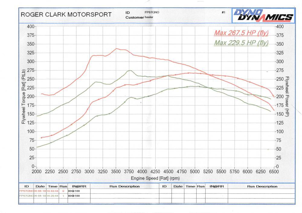 Ac A Dacecd Mapgraph Thumb Jpg C B F Ec E E on Subaru Wrx Fuel Pump Problem